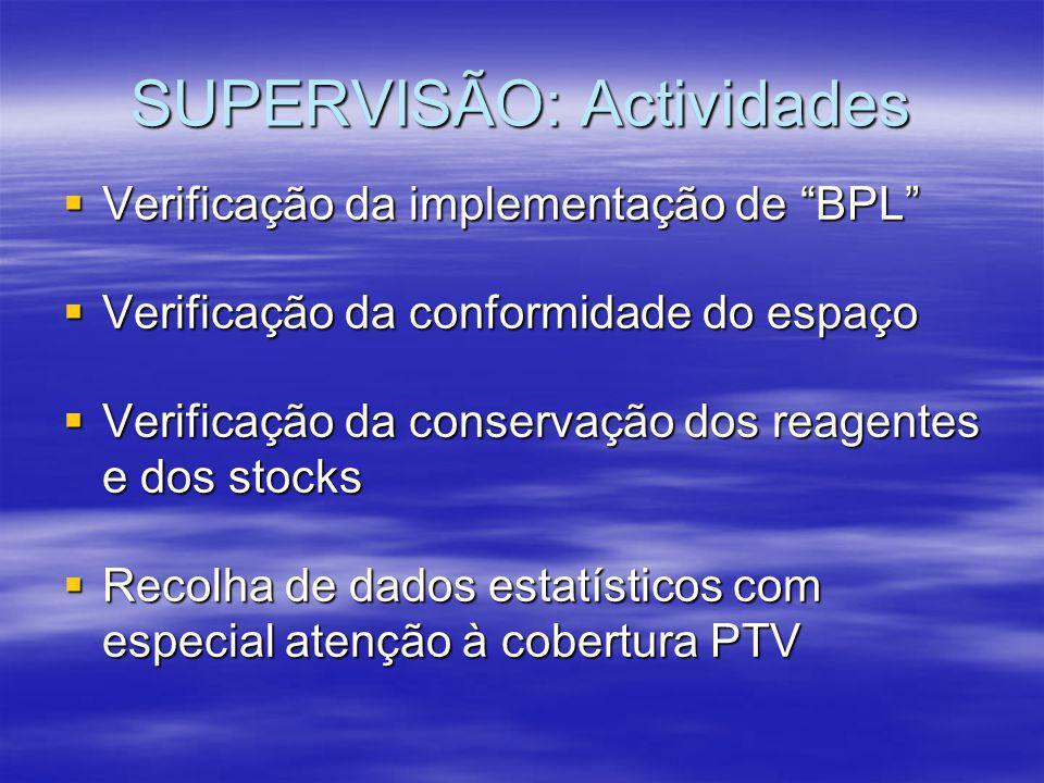 SUPERVISÃO: Actividades  Verificação da implementação de BPL  Verificação da conformidade do espaço  Verificação da conservação dos reagentes e dos stocks  Recolha de dados estatísticos com especial atenção à cobertura PTV