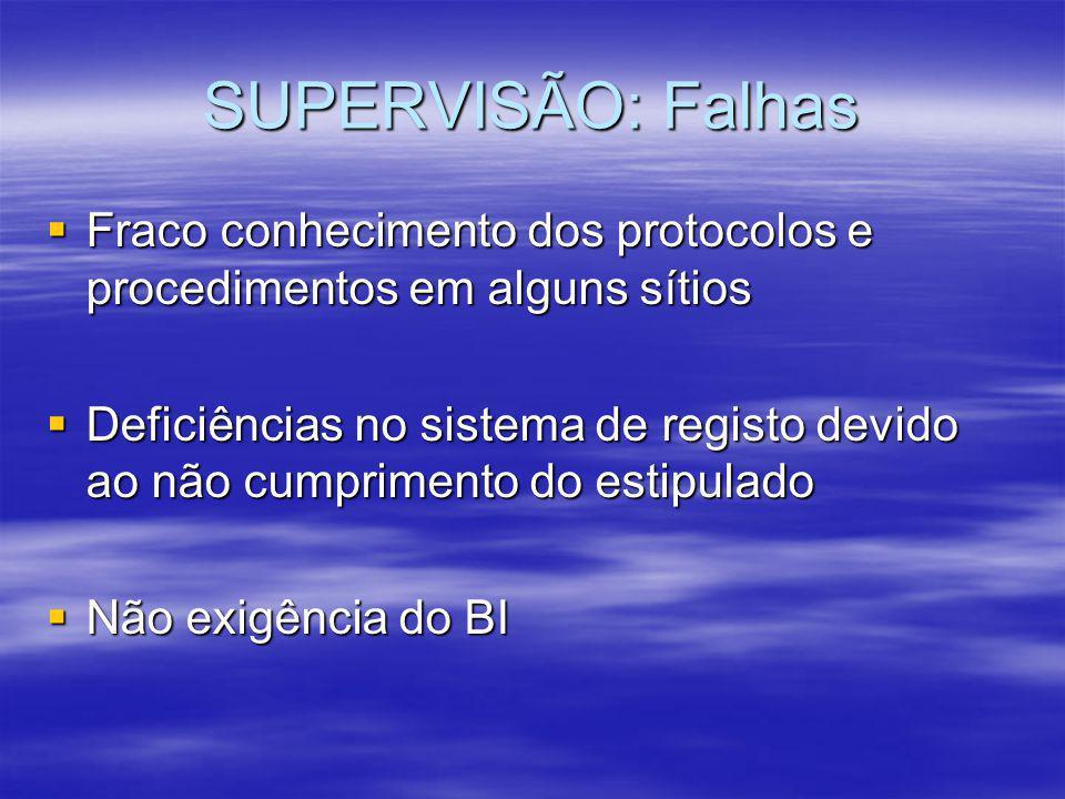 SUPERVISÃO: Falhas  Fraco conhecimento dos protocolos e procedimentos em alguns sítios  Deficiências no sistema de registo devido ao não cumprimento do estipulado  Não exigência do BI