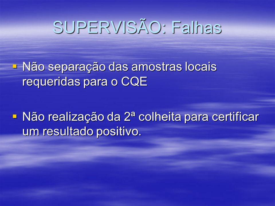 SUPERVISÃO: Falhas  Não separação das amostras locais requeridas para o CQE  Não realização da 2ª colheita para certificar um resultado positivo.