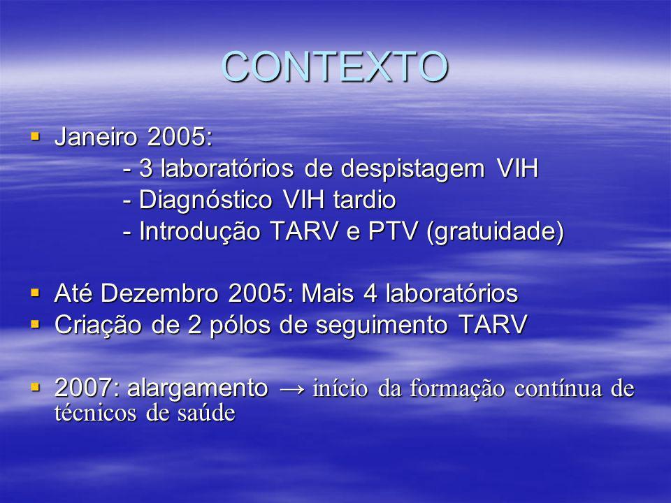 CONTEXTO  Janeiro 2005: - 3 laboratórios de despistagem VIH - 3 laboratórios de despistagem VIH - Diagnóstico VIH tardio - Diagnóstico VIH tardio - Introdução TARV e PTV (gratuidade) - Introdução TARV e PTV (gratuidade)  Até Dezembro 2005: Mais 4 laboratórios  Criação de 2 pólos de seguimento TARV  2007: alargamento → início da formação contínua de técnicos de saúde