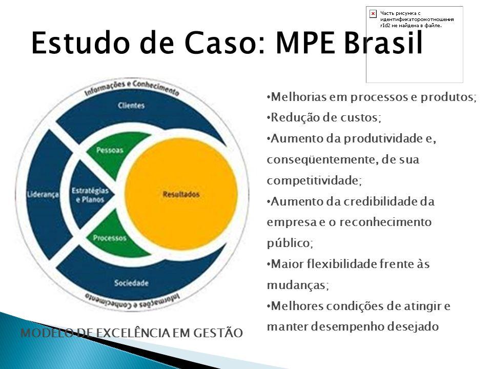 Estudo de Caso: MPE Brasil MODELO DE EXCELÊNCIA EM GESTÃO Melhorias em processos e produtos; Redução de custos; Aumento da produtividade e, conseqüent