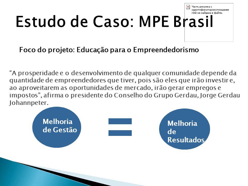 """Estudo de Caso: MPE Brasil Foco do projeto: Educação para o Empreendedorismo """"A prosperidade e o desenvolvimento de qualquer comunidade depende da qua"""