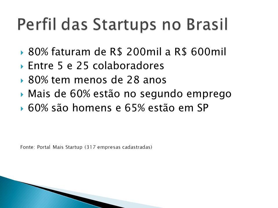 O MPE Brasil – Prêmio de Competitividade para Micro e Pequenas Empresas objetiva o reconhecimento estadual e nacional de micro e pequenas empresas que promovem aumento da qualidade, da produtividade e da competitividade por disseminação de conceitos e práticas de gestão.