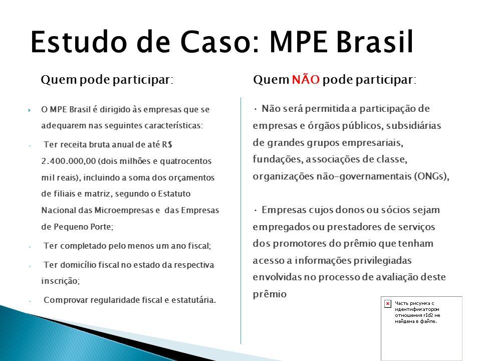 Estudo de Caso: MPE Brasil Agronegócio Comércio Indústria Serviços de Educação Serviços de Saúde Serviços de Tecnologia de Informação e Comunicação (desenvolvimento, implementação e gerenciamento de software) Serviços de Turismo (bares, restaurantes, hotéis, pousadas, agências de viagens, transportes turísticos) Serviços: (Não especificado acima) Destaque de Boas Práticas de Responsabilidade Social Destaque de Boas Práticas de Inovação Categorias de Premiação: