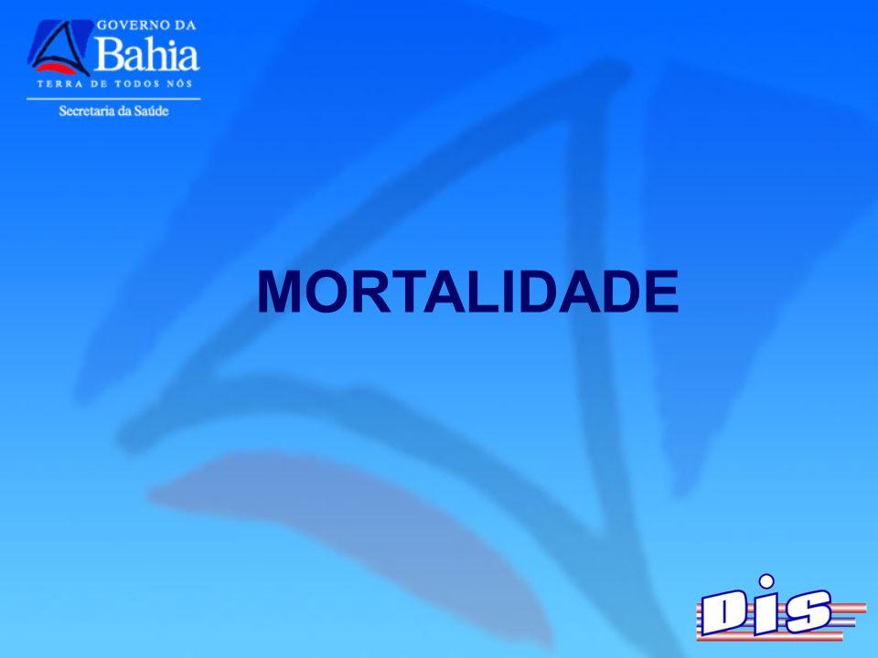 COBERTURA DO SIM NAS REGIÕES DO BRASIL, 1991 - 2006* Fonte: MS/SVS/DASIS * Dados preliminares