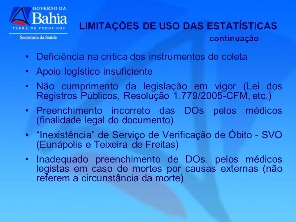Deficiência na crítica dos instrumentos de coleta Apoio logístico insuficiente Não cumprimento da legislação em vigor (Lei dos Registros Públicos, Res