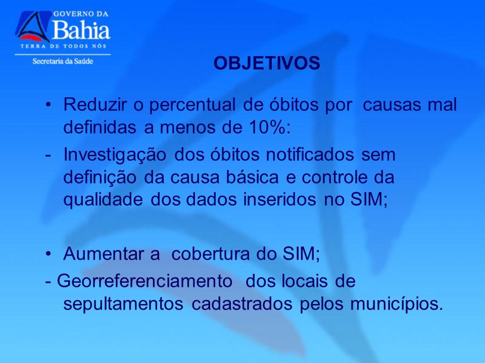Reduzir o percentual de óbitos por causas mal definidas a menos de 10%: -Investigação dos óbitos notificados sem definição da causa básica e controle