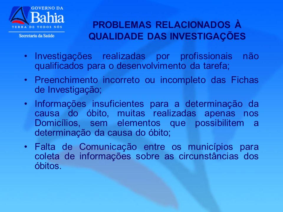 PROBLEMAS RELACIONADOS À QUALIDADE DAS INVESTIGAÇÕES Investigações realizadas por profissionais não qualificados para o desenvolvimento da tarefa; Pre