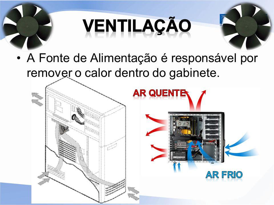 A Fonte de Alimentação é responsável por remover o calor dentro do gabinete.