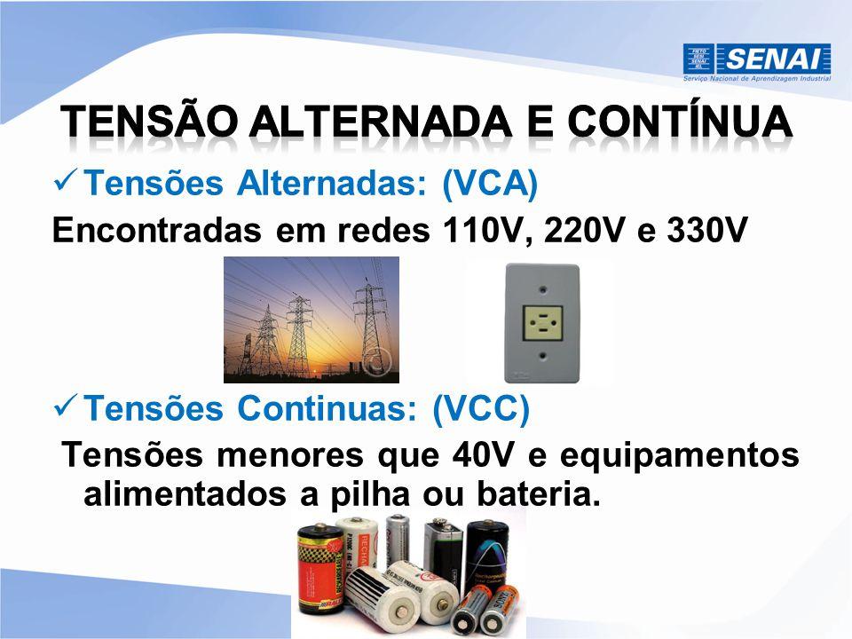 Tensões Alternadas: (VCA) Encontradas em redes 110V, 220V e 330V Tensões Continuas: (VCC) Tensões menores que 40V e equipamentos alimentados a pilha o
