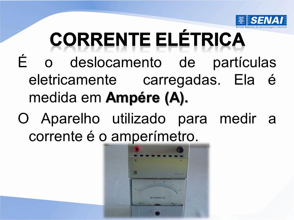 Ampére (A). É o deslocamento de partículas eletricamente carregadas. Ela é medida em Ampére (A). O Aparelho utilizado para medir a corrente é o amperí