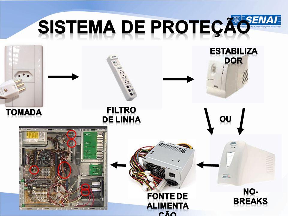 É o dispositivo responsável por fornecer energia elétrica aos dispositivos internos do computador.