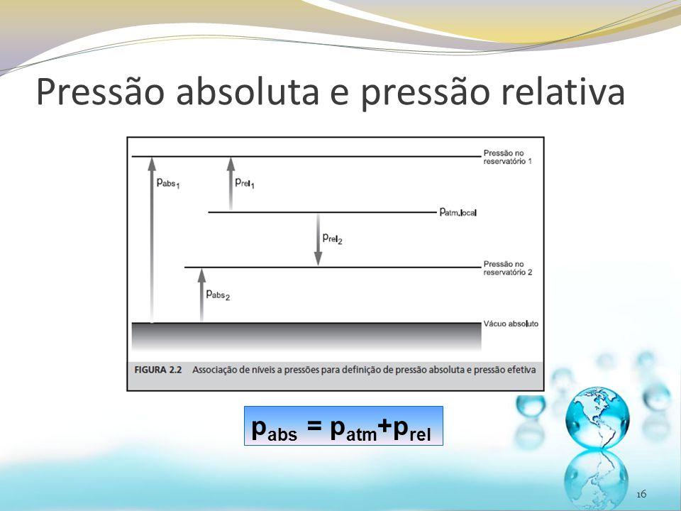 Pressão absoluta e pressão relativa 16 p abs = p atm +p rel