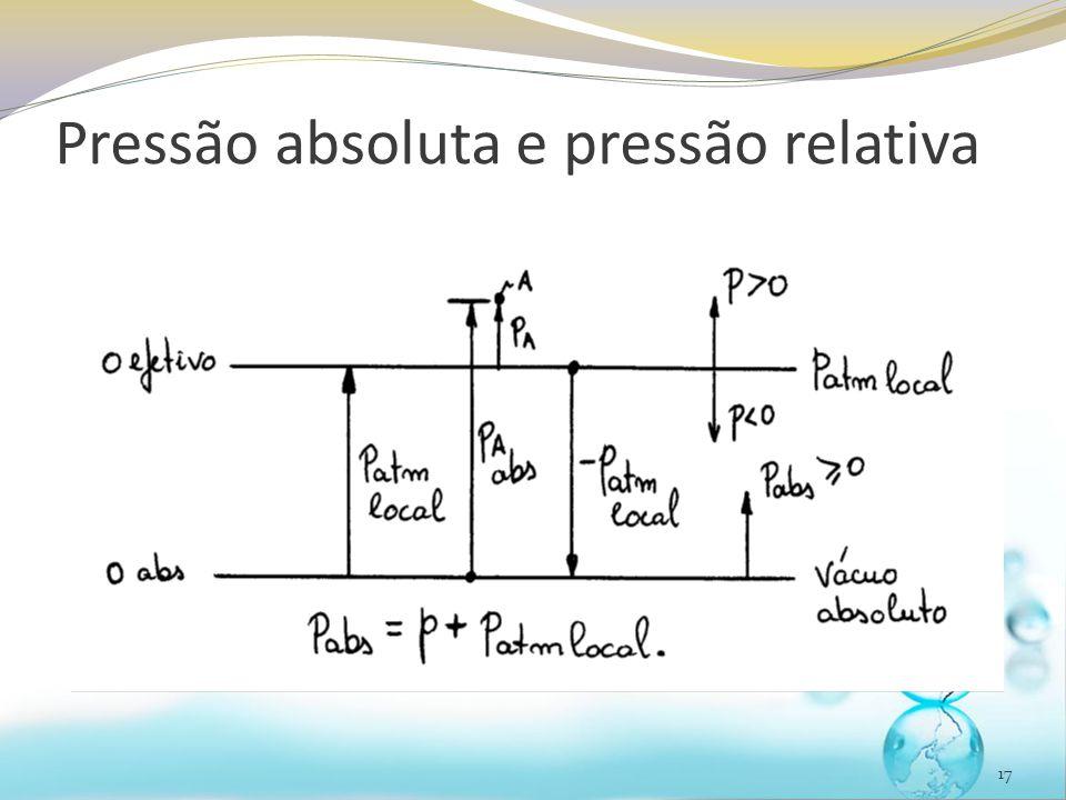 Pressão absoluta e pressão relativa 17