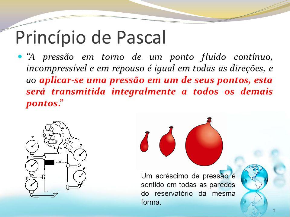 Princípio de Pascal Apesar de ter sido enunciada em 1620, foi neste século que ela passou a ser usada industrialmente, principalmente em sistemas hidráulicos Os fluidos hidráulicos são praticamente incompressíveis, e possuem uma grande vantagem na transmissão da força, como demonstra a lei de Pascal 8 SÓLIDOFLUIDO