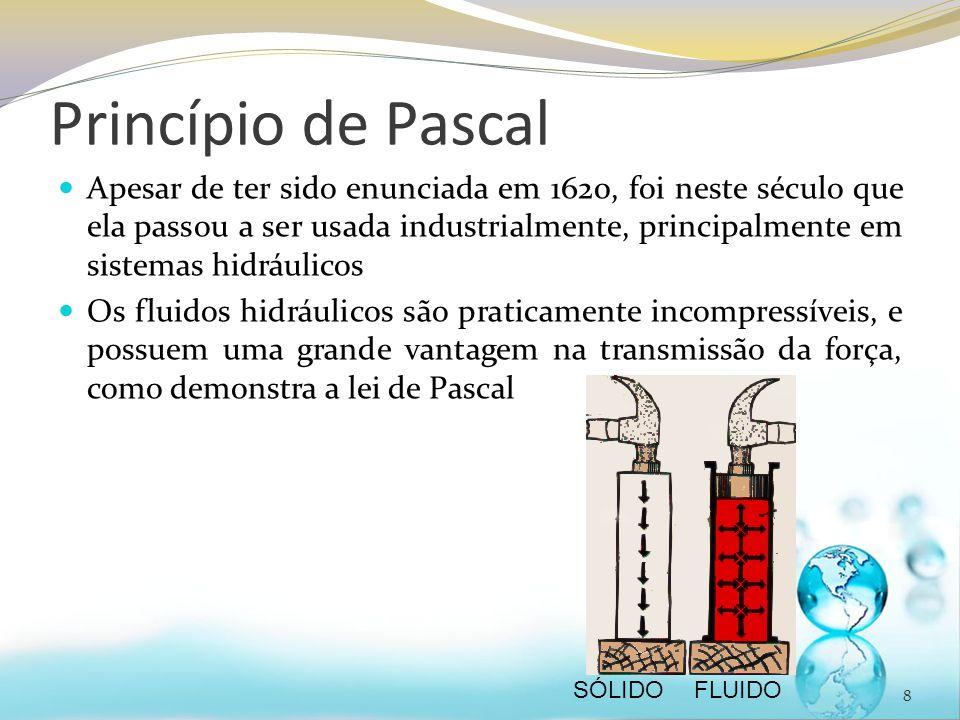 Princípio de Pascal Apesar de ter sido enunciada em 1620, foi neste século que ela passou a ser usada industrialmente, principalmente em sistemas hidr
