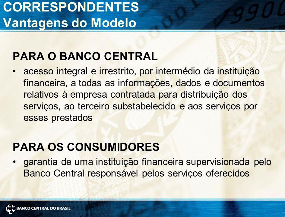CORRESPONDENTES Vantagens do Modelo PARA O BANCO CENTRAL acesso integral e irrestrito, por intermédio da instituição financeira, a todas as informaçõe