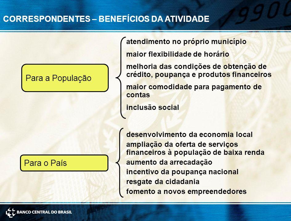 CORRESPONDENTES – BENEFÍCIOS DA ATIVIDADE Para a População desenvolvimento da economia local ampliação da oferta de serviços financeiros à população d