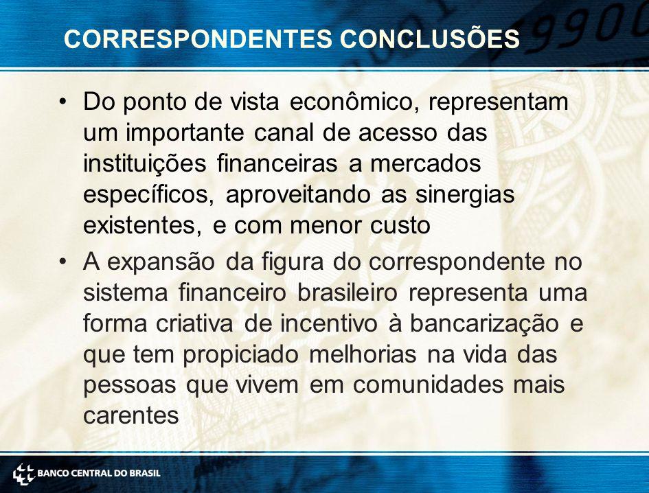 CORRESPONDENTES CONCLUSÕES Do ponto de vista econômico, representam um importante canal de acesso das instituições financeiras a mercados específicos,
