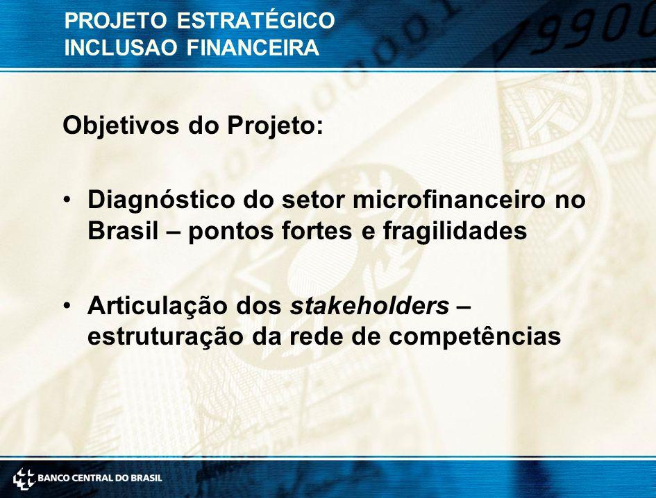 PROJETO ESTRATÉGICO INCLUSAO FINANCEIRA Objetivos do Projeto: Diagnóstico do setor microfinanceiro no Brasil – pontos fortes e fragilidades Articulação dos stakeholders – estruturação da rede de competências
