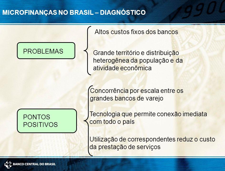 MICROFINANÇAS NO BRASIL – DIAGNÓSTICO PROBLEMAS Altos custos fixos dos bancos Grande território e distribuição heterogênea da população e da atividade