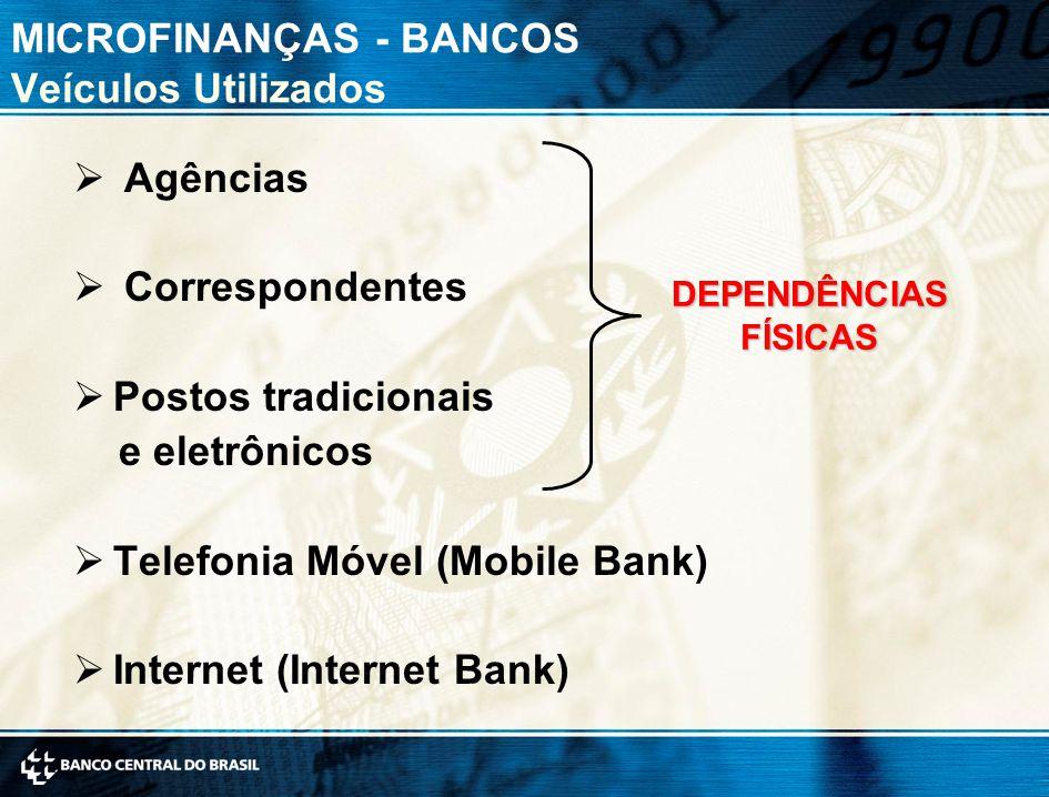 MICROFINANÇAS - BANCOS Veículos Utilizados  Agências  Correspondentes  Postos tradicionais e eletrônicos  Telefonia Móvel (Mobile Bank)  Internet (Internet Bank) DEPENDÊNCIASFÍSICAS