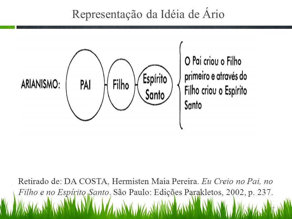 Representação da Idéia de Ário 17 Retirado de: DA COSTA, Hermisten Maia Pereira.