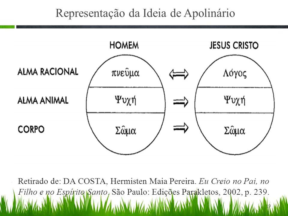19 Representação da Ideia de Apolinário Retirado de: DA COSTA, Hermisten Maia Pereira.
