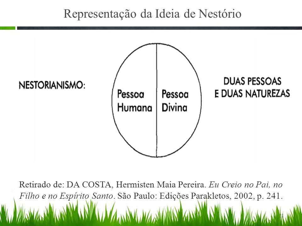 21 Representação da Ideia de Nestório Retirado de: DA COSTA, Hermisten Maia Pereira.