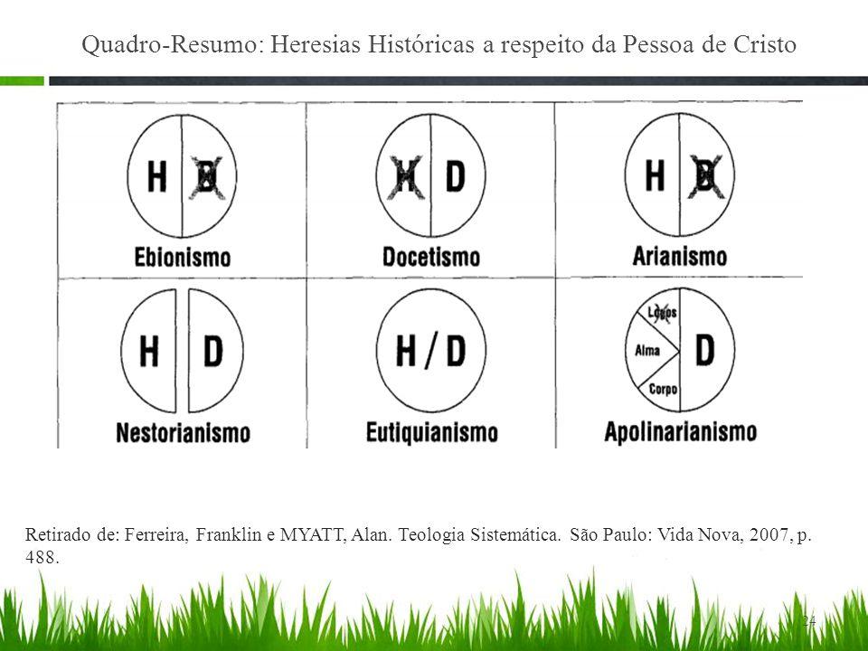 Quadro-Resumo: Heresias Históricas a respeito da Pessoa de Cristo 24 Retirado de: Ferreira, Franklin e MYATT, Alan.