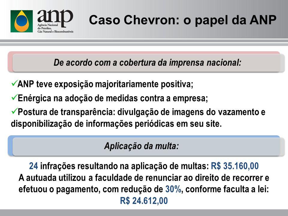 Caso Chevron: o papel da ANP ANP teve exposição majoritariamente positiva; Enérgica na adoção de medidas contra a empresa; Postura de transparência: divulgação de imagens do vazamento e disponibilização de informações periódicas em seu site.