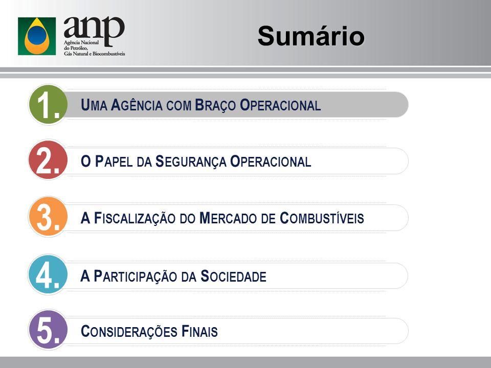 Sumário U MA A GÊNCIA COM B RAÇO O PERACIONAL 1.