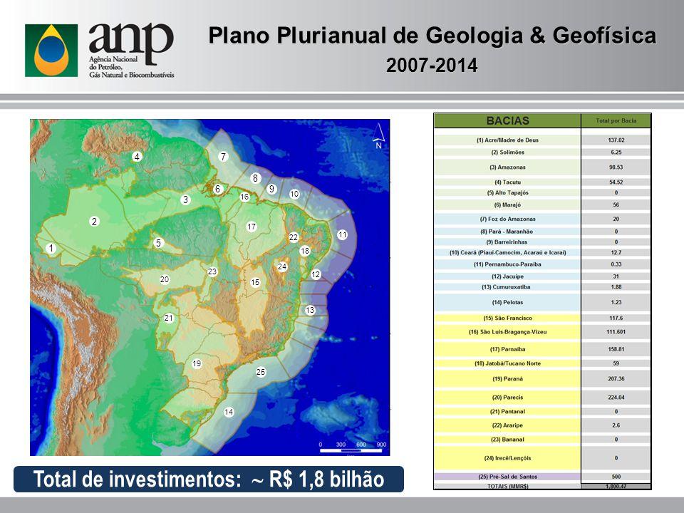 Total de investimentos:  R$ 1,8 bilhão 1 2 3 4 5 6 7 8 9 10 11 12 13 14 15 16 17 18 19 20 21 22 23 24 25 Plano Plurianual de Geologia & Geofísica 2007-2014