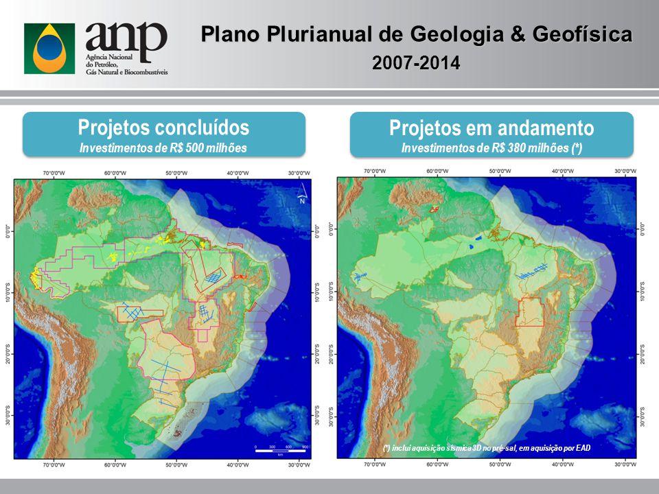 Projetos concluídos Investimentos de R$ 500 milhões Projetos concluídos Investimentos de R$ 500 milhões Projetos em andamento Investimentos de R$ 380 milhões (*) Projetos em andamento Investimentos de R$ 380 milhões (*) (*) inclui aquisição sísmica 3D no pré-sal, em aquisição por EAD Plano Plurianual de Geologia & Geofísica 2007-2014