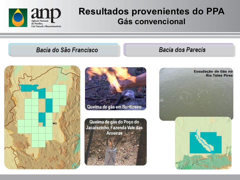Queima de gás do Poço do Jacarezinho, Fazenda Vale das Aroeiras Bacia do São Francisco Queima de gás em Buritizeiro Resultados provenientes do PPA Gás convencional Bacia dos Parecis