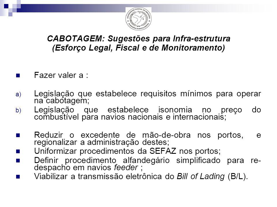 CABOTAGEM: Sugestões para Infra-estrutura (Esforço Legal, Fiscal e de Monitoramento) Fazer valer a : a) Legislação que estabelece requisitos mínimos para operar na cabotagem; b) Legislação que estabelece isonomia no preço do combustível para navios nacionais e internacionais; Reduzir o excedente de mão-de-obra nos portos, e regionalizar a administração destes; Uniformizar procedimentos da SEFAZ nos portos; Definir procedimento alfandegário simplificado para re- despacho em navios feeder ; Viabilizar a transmissão eletrônica do Bill of Lading (B/L).