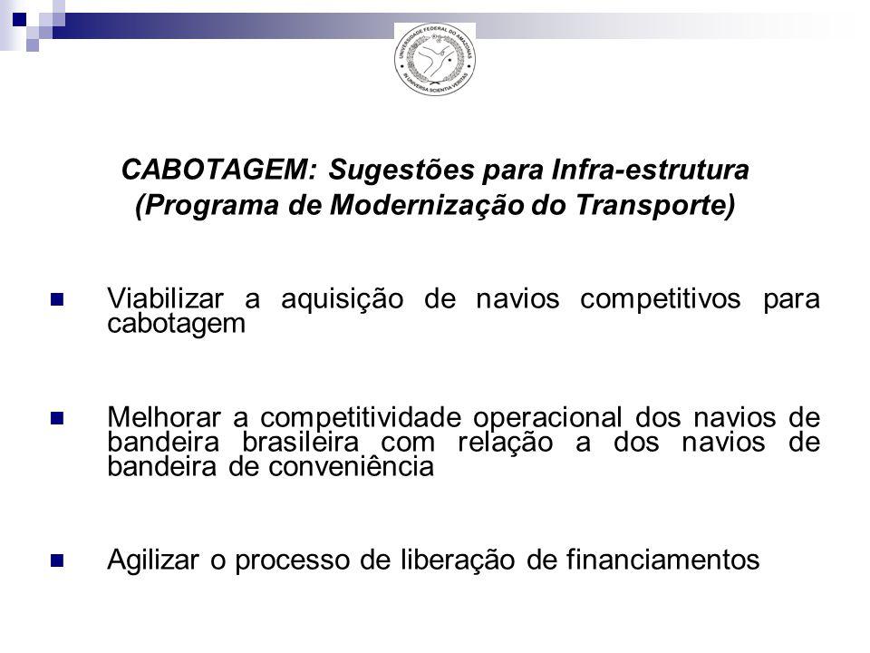 CABOTAGEM: Sugestões para Infra-estrutura (Programa de Modernização do Transporte) Viabilizar a aquisição de navios competitivos para cabotagem Melhorar a competitividade operacional dos navios de bandeira brasileira com relação a dos navios de bandeira de conveniência Agilizar o processo de liberação de financiamentos