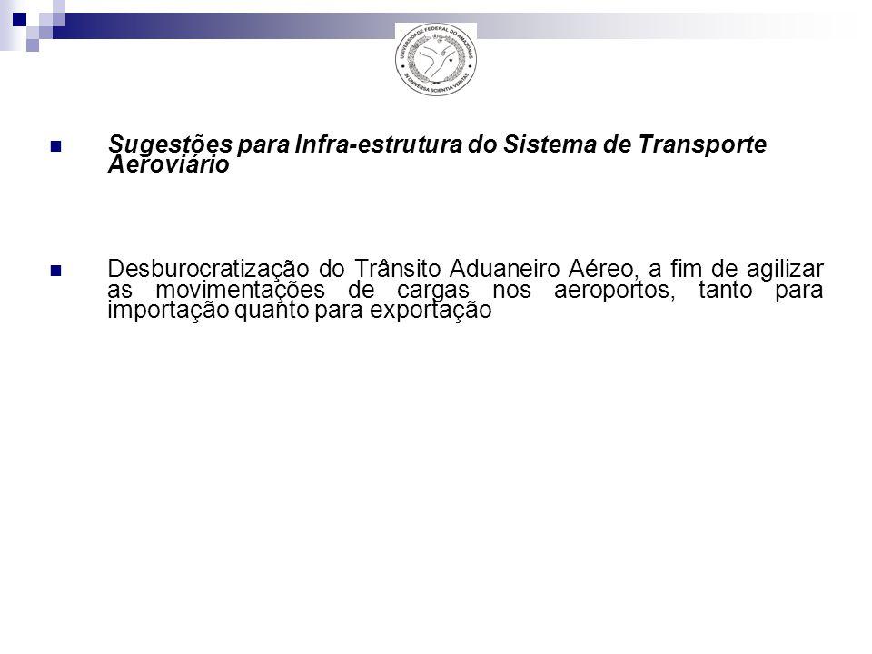 Sugestões para Infra-estrutura do Sistema de Transporte Aeroviário Desburocratização do Trânsito Aduaneiro Aéreo, a fim de agilizar as movimentações de cargas nos aeroportos, tanto para importação quanto para exportação
