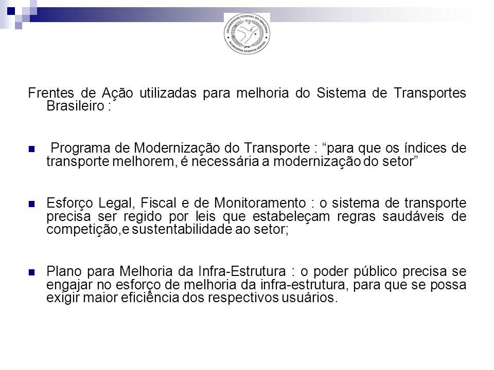 Frentes de Ação utilizadas para melhoria do Sistema de Transportes Brasileiro : Programa de Modernização do Transporte : para que os índices de transporte melhorem, é necessária a modernização do setor Esforço Legal, Fiscal e de Monitoramento : o sistema de transporte precisa ser regido por leis que estabeleçam regras saudáveis de competição,e sustentabilidade ao setor; Plano para Melhoria da Infra-Estrutura : o poder público precisa se engajar no esforço de melhoria da infra-estrutura, para que se possa exigir maior eficiência dos respectivos usuários.