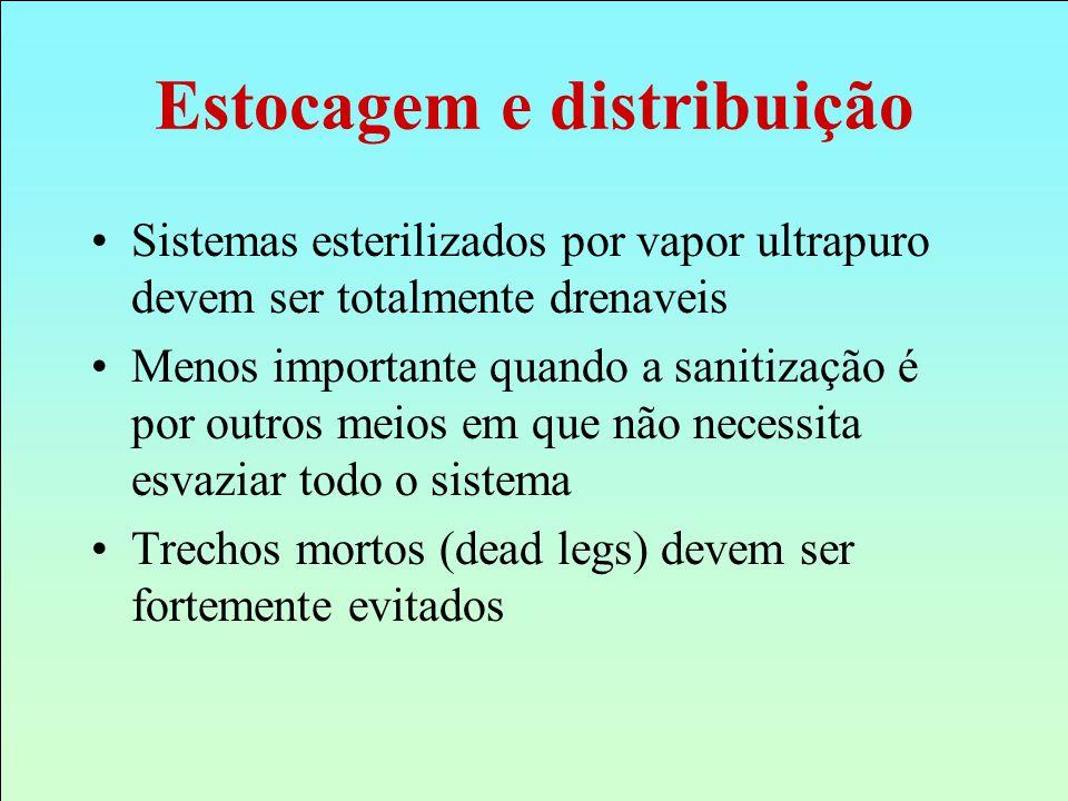 Sistemas esterilizados por vapor ultrapuro devem ser totalmente drenaveis Menos importante quando a sanitização é por outros meios em que não necessit