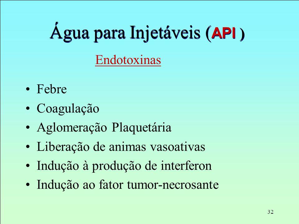 32 Água para Injetáveis ( API ) Endotoxinas Febre Coagulação Aglomeração Plaquetária Liberação de animas vasoativas Indução à produção de interferon I