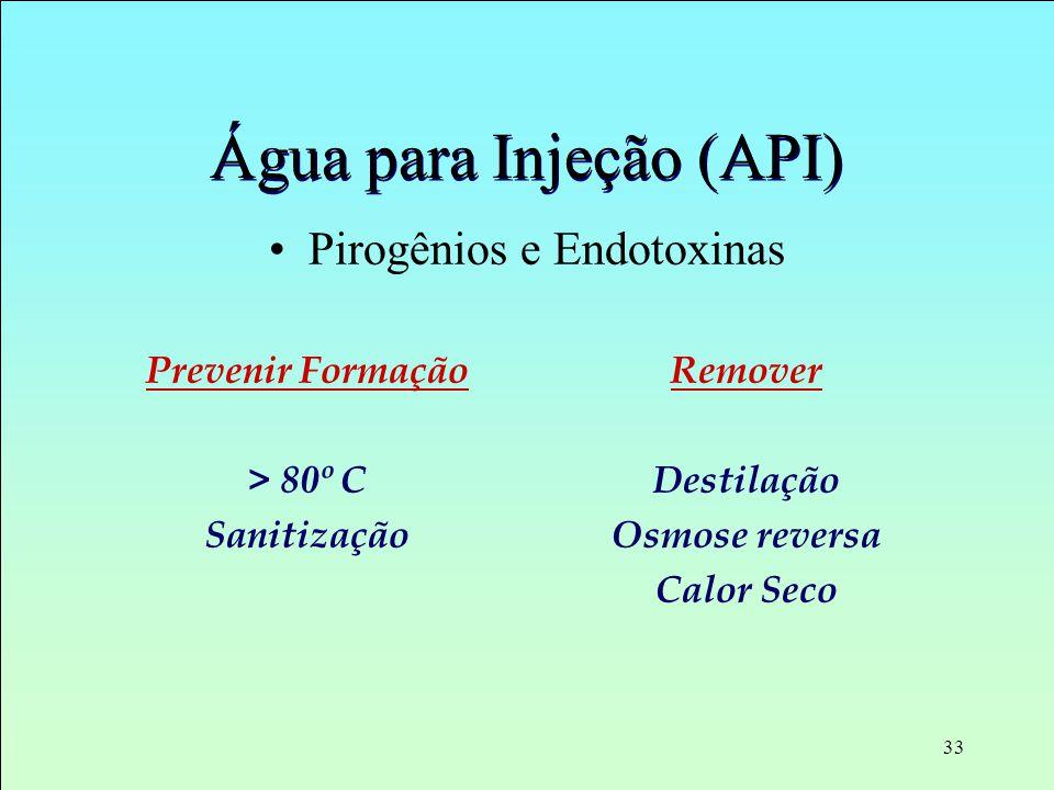 33 Água para Injeção (API) Pirogênios e Endotoxinas Prevenir Formação > 80º C Sanitização Remover Destilação Osmose reversa Calor Seco