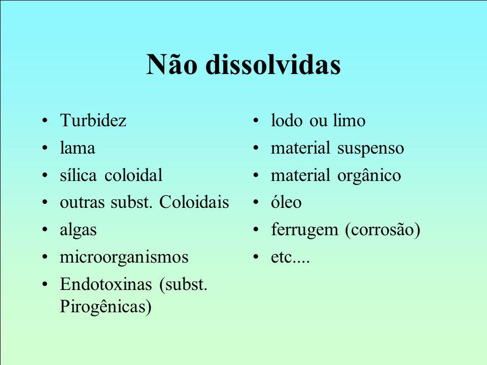 Não dissolvidas Turbidez lama sílica coloidal outras subst. Coloidais algas microorganismos Endotoxinas (subst. Pirogênicas) lodo ou limo material sus