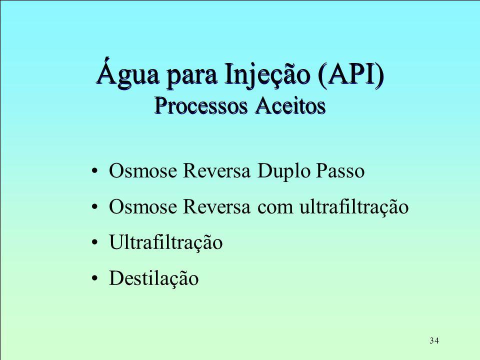 34 Água para Injeção (API) Processos Aceitos Osmose Reversa Duplo Passo Osmose Reversa com ultrafiltração Ultrafiltração Destilação