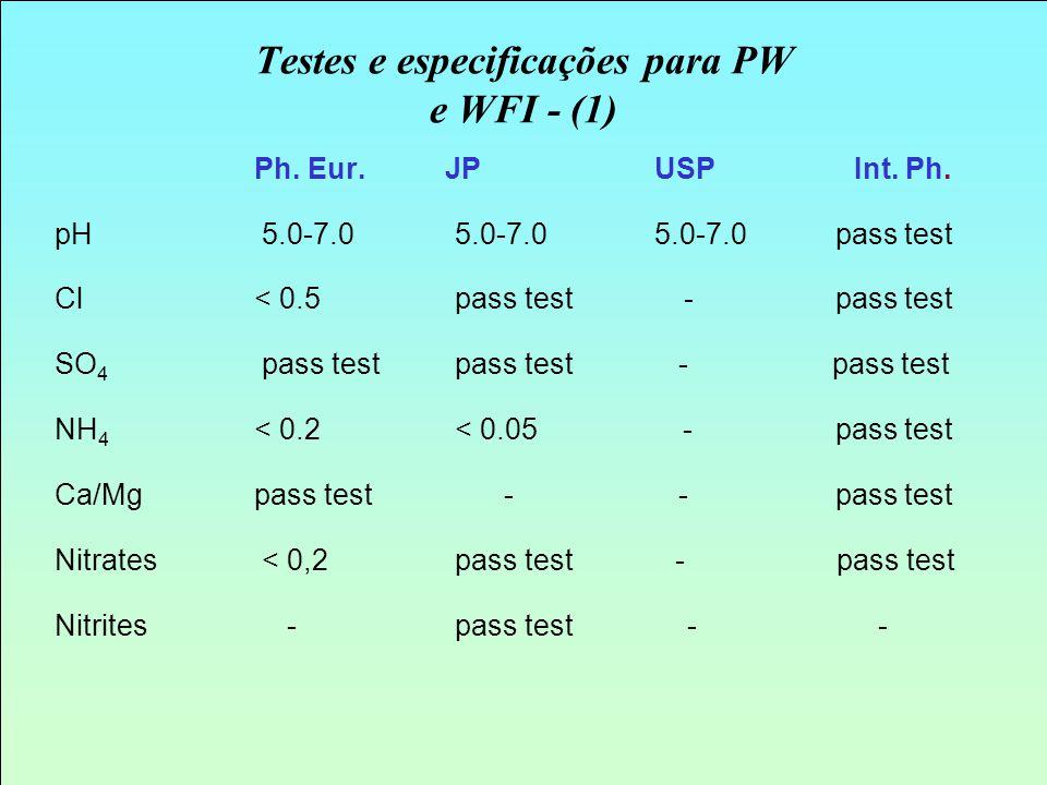 Testes e especificações para PW e WFI - (1) Ph. Eur. JP USPInt. Ph. pH 5.0-7.05.0-7.0 5.0-7.0 pass test Cl < 0.5 pass test - pass test SO 4 pass test