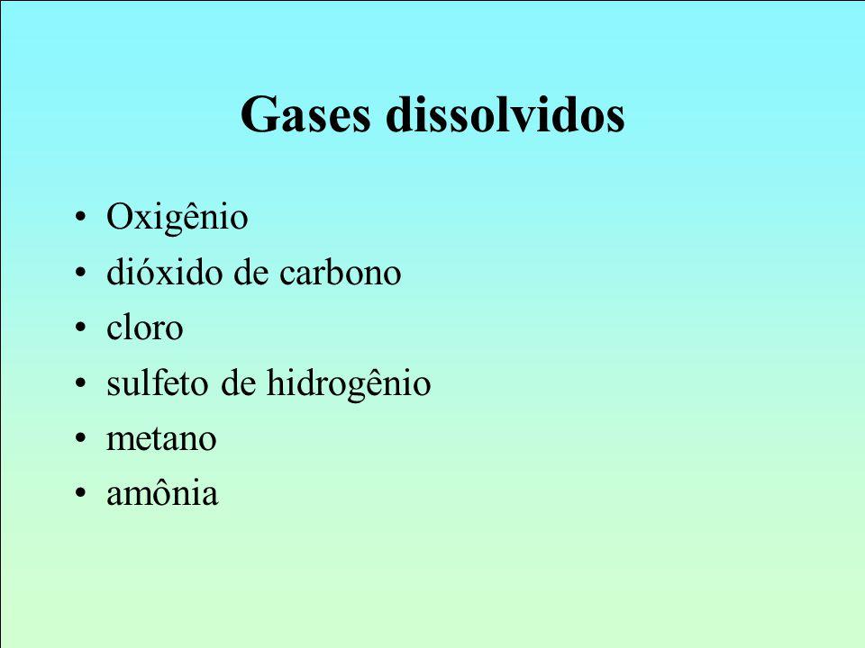 Gases dissolvidos Oxigênio dióxido de carbono cloro sulfeto de hidrogênio metano amônia