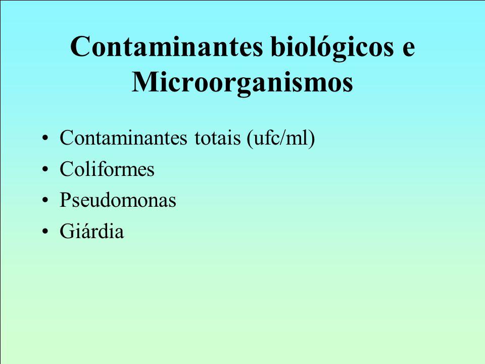 Contaminantes biológicos e Microorganismos Contaminantes totais (ufc/ml) Coliformes Pseudomonas Giárdia