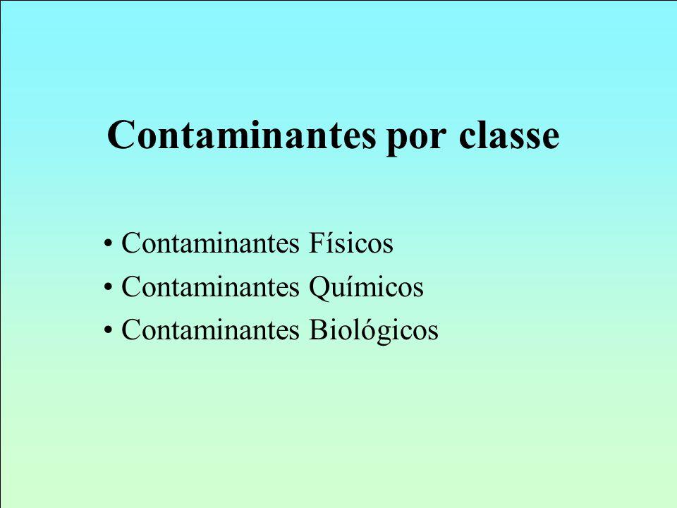 Contaminantes por classe Contaminantes Físicos Contaminantes Químicos Contaminantes Biológicos