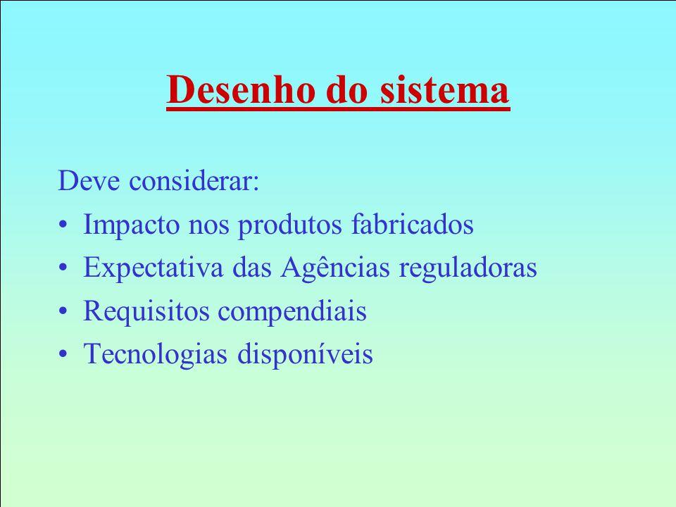 Desenho do sistema Deve considerar: Impacto nos produtos fabricados Expectativa das Agências reguladoras Requisitos compendiais Tecnologias disponívei