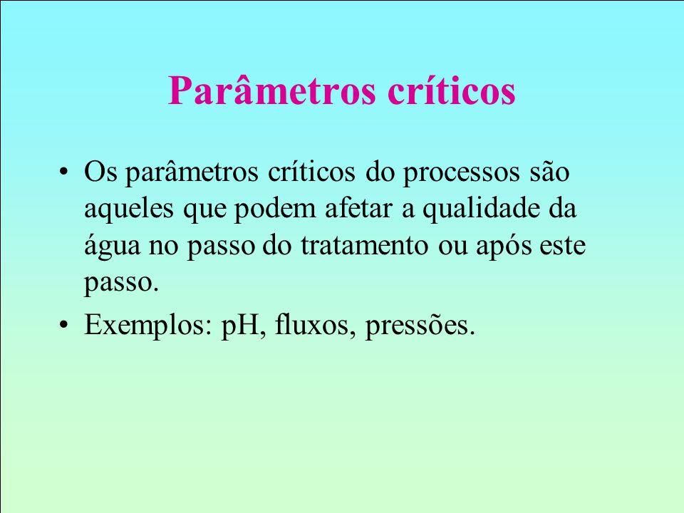 Parâmetros críticos Os parâmetros críticos do processos são aqueles que podem afetar a qualidade da água no passo do tratamento ou após este passo. Ex